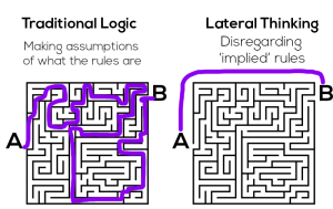 traditional vs lateral logic